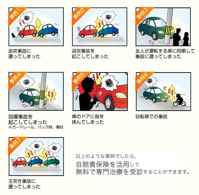 交通事故の事例